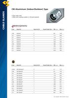 lapp cable gland catalogue pdf
